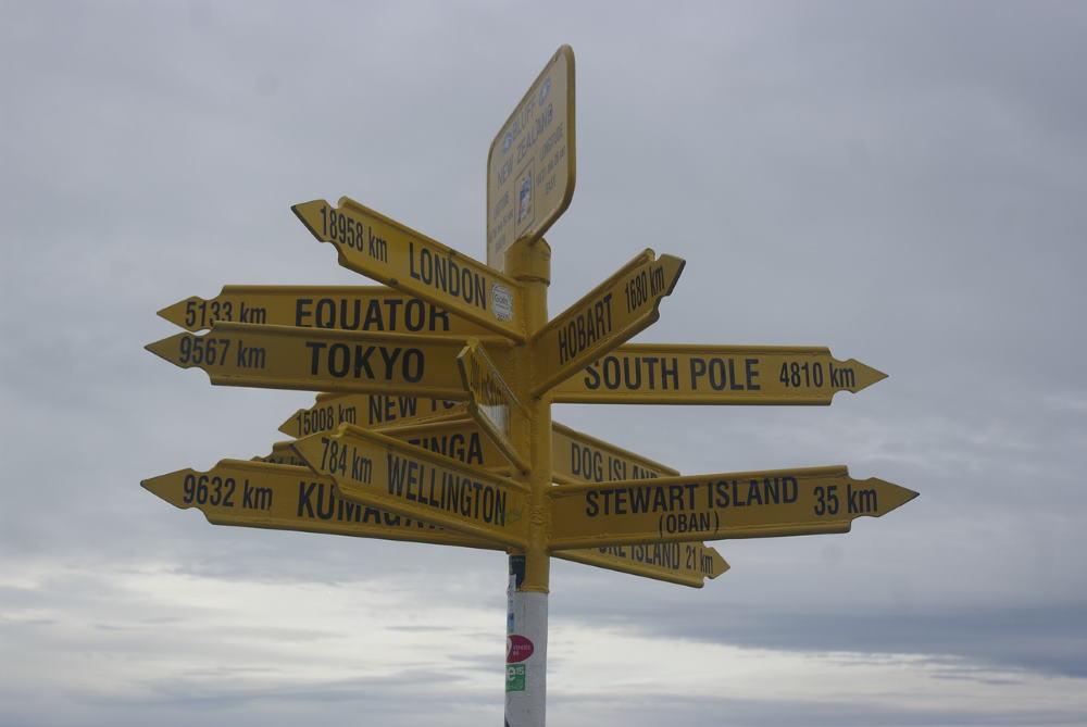 Wegweiser Kompass